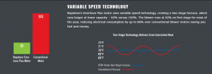 Variable Speed Technology