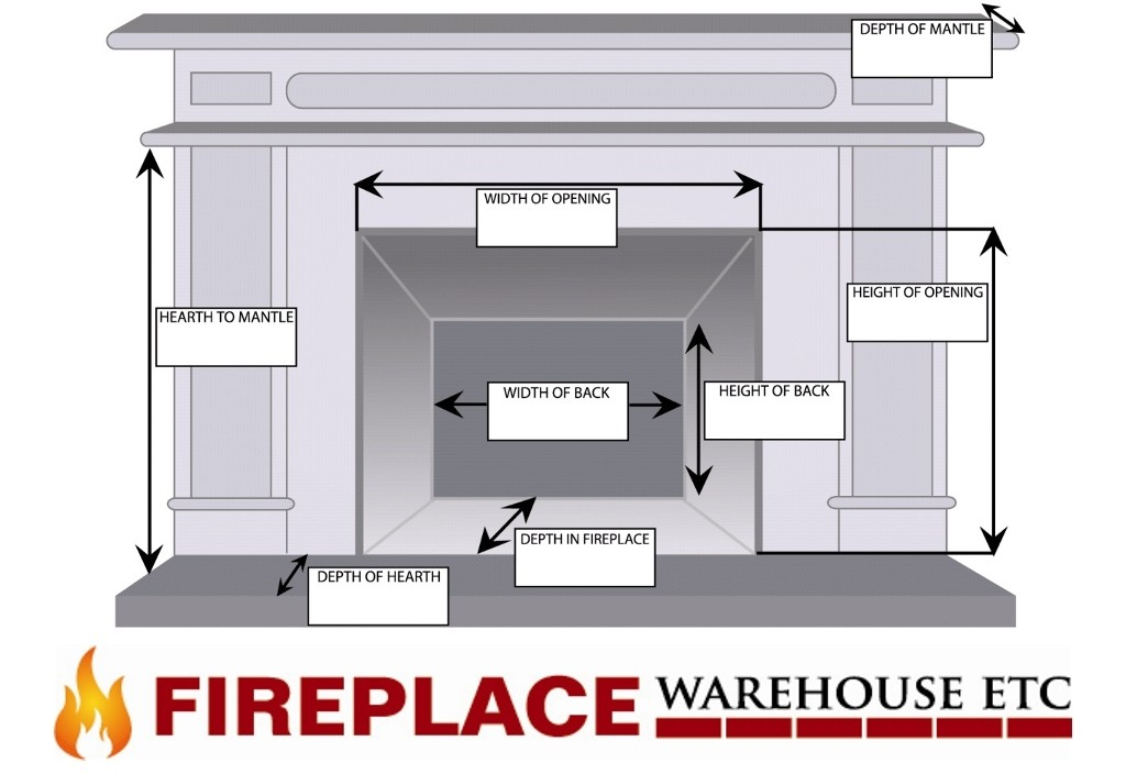 Fireplace Design fireplace drawing : Buying Guide - Fire Place